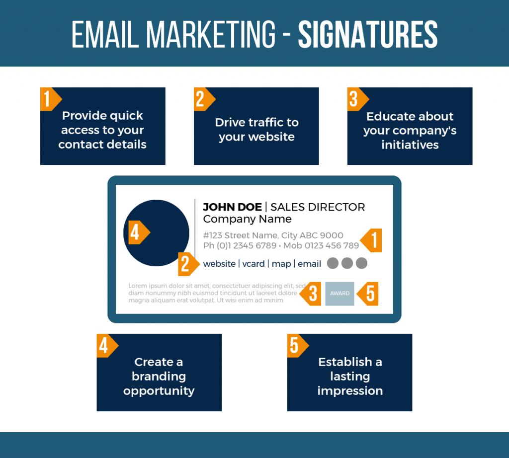 email marketing signature