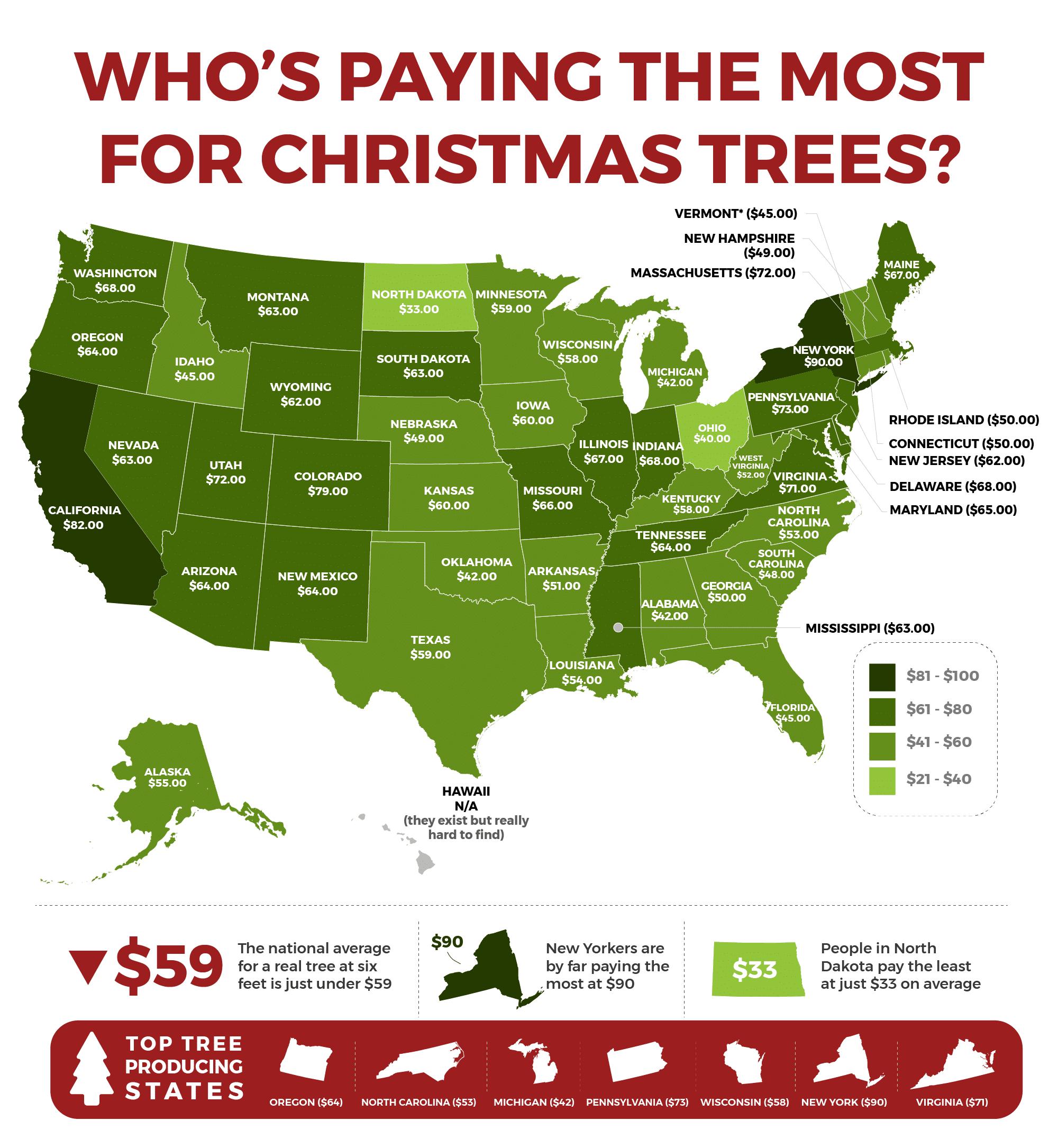 ChristmasTreesHeatMap_pricing