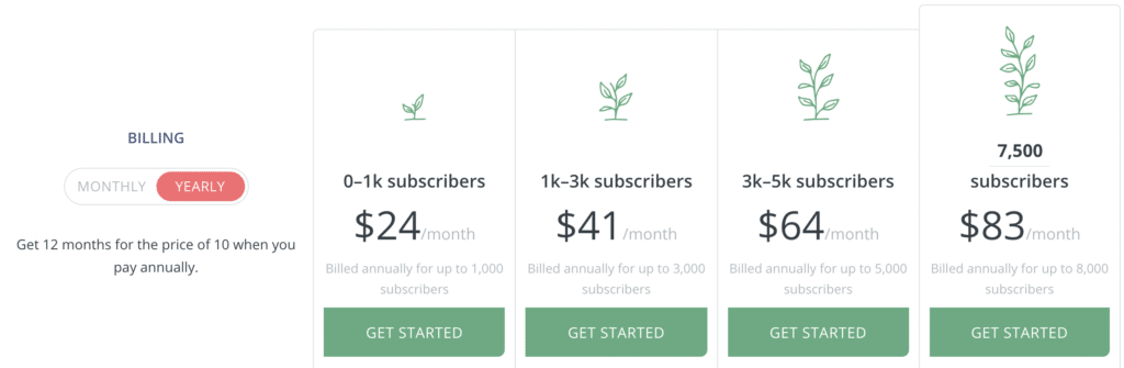 Convertkit - 3 pricing