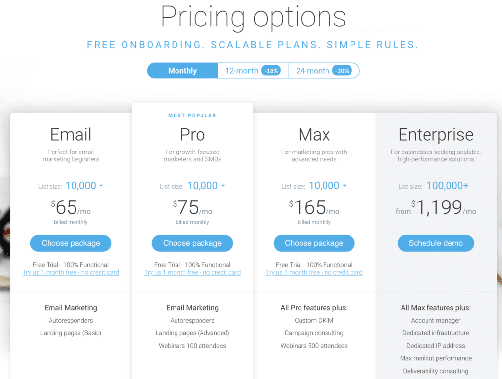 Getresponse - 2 pricing