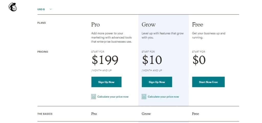 MailChimp - 2 pricing