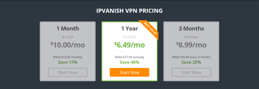 IPVanish - 2 pricing