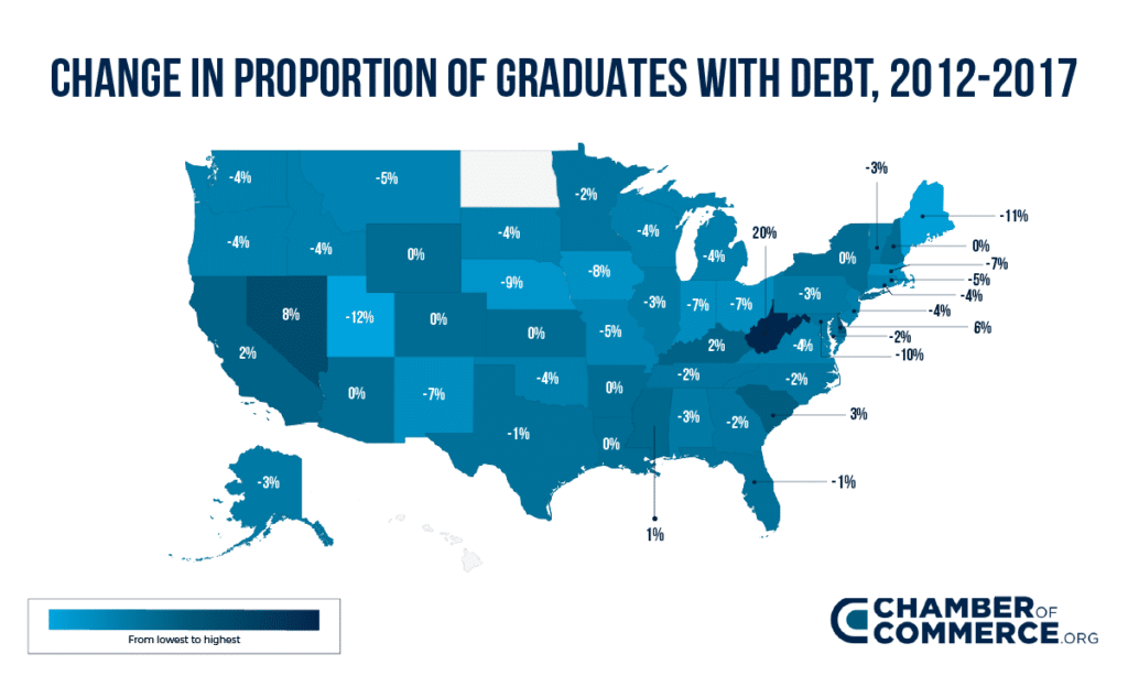 Change in Proportion Grad Debt heat map