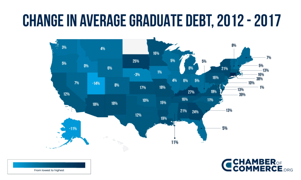 Change in avg graduate debt heat map
